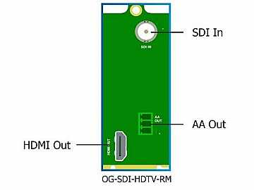 OG-SDI-HDTV-RM openGear Rear Module for OG-SDI-HDTV-MB by Apantac