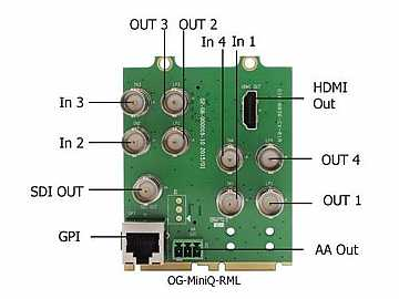 OG-MiniQ-SET-3 Quad split with external cascading ability w Rear Module by Apantac