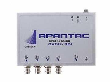 CVBS-SDI Composite loop out to SD-SDI Converter by Apantac