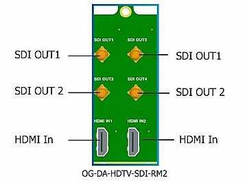 OG-DA-HDTV-SDI-SET-2 HDMI 1.3 to SDI converter w Rear Module by Apantac