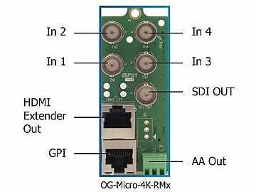 OG-Micro-4K-RM-X openGear Rear Module for OG-Micro-4K-MB w HDMI extender by Apantac