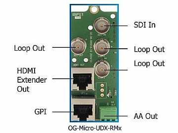 OG-Micro-UDX-SET-2 3G/HD/SD-SDI/ PAL/NTSC Up/Down/Cross Converter SET by Apantac