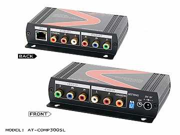 Component video with analog/digital audio cat5/6/7 Extender(Sender) with component loop-out