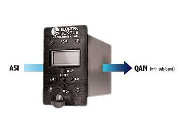 AQM Agile QAM Modulator (MPEG-2 ASI to AQM) by Blonder Tongue