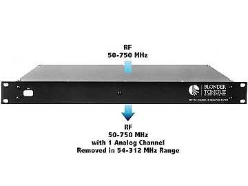 CEF-750 Channel Elimination Filter (54-312MHz local insertion) by Blonder Tongue
