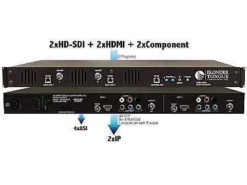 HD264-2S-IP 2xHD-SDI/2xHDMI/2xComponent HD Encoder by Blonder Tongue
