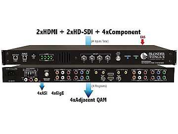HDE-2H/2S-QAM MPEG-2 HD Encoder (2 HDMI/HD-SDI/4 Component-4 QAM) by Blonder Tongue