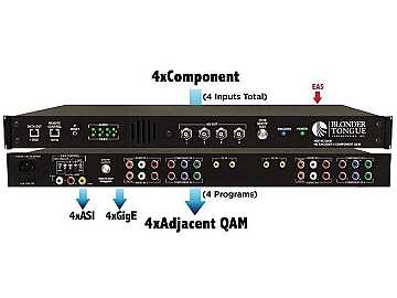 HDE-4C-QAM MPEG-2 HD ENCODER (4 Component/4 QAM/4 GigE/4 ASI) by Blonder Tongue
