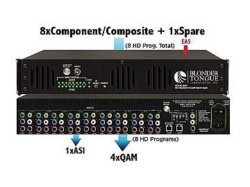 HDE-8C-QAM MPEG-2 HD ENCODER (8 Component/Composite - 4 QAM) by Blonder Tongue