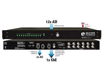 MUX-12A-IP 12x4 ASI to IP Multiplexer by Blonder Tongue