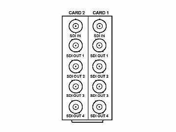 RM20-9002-A/S 20-slot Frame Rear I/O Module (Split) 3G/HD/SD-SDI by Cobalt Digital