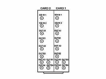 RM20-9004-B/S-HDBNC 20-slot Frame Rear I/O Module (Split) D 3G/HD/SD-SDI by Cobalt Digital