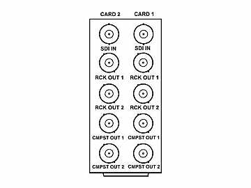 RM20-9011-A/S 20-slot Frame Rear I/O Module ( 2 cards) SDI by Cobalt Digital