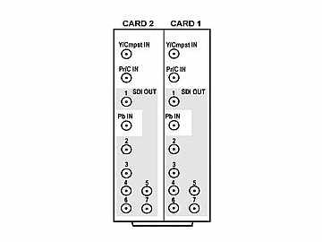 RM20-9021-B/S-HDBNC 20-slot Frame Rear I/O Module (Split) Comp by Cobalt Digital