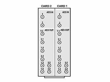 RM20-9253-B/S-DIN 20-slot Frame Rear I/O Module (Split/sup 2 cards) AES by Cobalt Digital