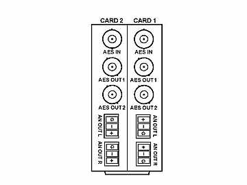 RM20-9262-B/S 20-slot Frame Rear I/O Module (2 cards) AES by Cobalt Digital