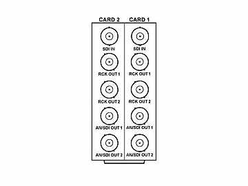 RM20-9501-A/S 20-slot Frame Rear I/O Module (Split) 3G/HD/SD-SDI by Cobalt Digital