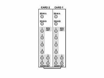 RM20-9501-C/S-DIN 20-slot Frame Rear I/O Module (Split) 3G/HD/SD-SDI by Cobalt Digital