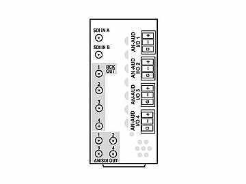 RM20-9501-F-HDBNC 20-slot Frame Rear I/O Module (St W/Hi-D) 3G/HD/SD-SDI by Cobalt Digital