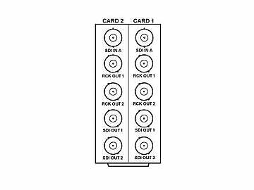RM20-9502-A/S 20-slot Frame Rear I/O Module (Split) 3G/HD/SD-SDI by Cobalt Digital