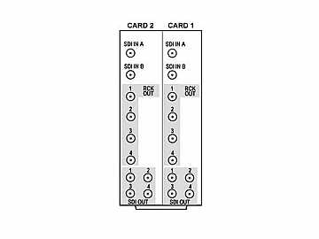 RM20-9502-C/S-HDBNC 20-slot Frame Rear I/O Module (Split) 3G/HD/SD-SDI by Cobalt Digital