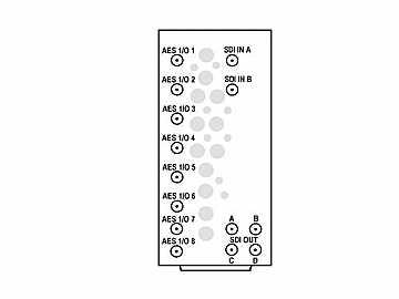 RM20-9901-F-HV-DIN 20-slot Frame Rear I/O Mod (St W/HiVent) 3G/HD/SD-SDI by Cobalt Digital