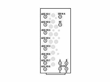 RM20-9931-F-HV-DIN 20-slot Frame Rear I/O Mod (St W/Hi-Vent) 3G/HD/SD-SDI by Cobalt Digital