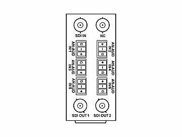 RM20-9085-B 20-slot Frame Rear I/O Module (Stand Wdth) HD/SD-SDI by Cobalt Digital