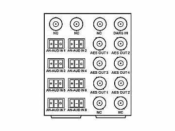 RM20-9341-C 20-slot Frame Rear I/O Module (D Wdth) Analog Audio by Cobalt Digital
