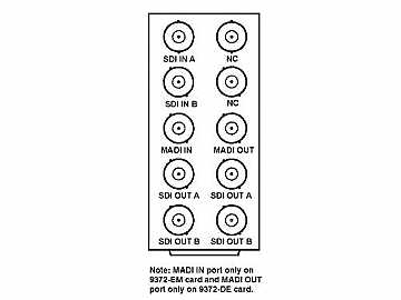 RM20-9372-C 20-slot Frame Rear I/O Module (St W) SDI A/B 3G/HD/SD-SDI by Cobalt Digital