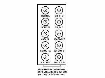 RM20-9374-C 20-slot Frame Rear I/O Module (Stand Wdth) 3G/HD/SD-SDI by Cobalt Digital