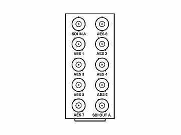 RM20-9901-F 20-slot Frame Rear I/O Module (Stand Wdth) 3G/HD/SD-SDI by Cobalt Digital