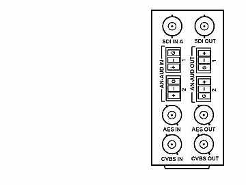RM20-9902-B 20-slot Frame Rear I/O Module (Stand Wdth) 3G/HD/SD-SDI by Cobalt Digital