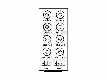 RM20-9921-D 20-slot Frame Rear I/O Module (Stand Wdth) 3G/HD/SD-SDI by Cobalt Digital