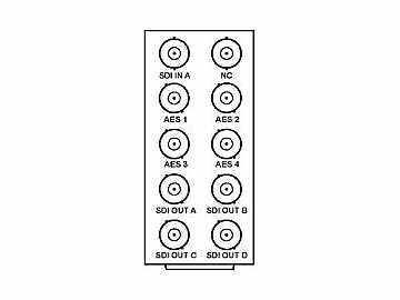 RM20-9931-B 20-slot Frame Rear I/O Module (Stand Wdth) 3G/HD/SD-SDI by Cobalt Digital
