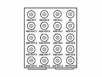 RM20-9931-G 20-slot Frame Rear I/O Mod (D W) 3G/HD/SD-SDI (w  AESOUT16) by Cobalt Digital