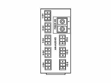 RM20-9931-XC 20-slot Frame Rear I/O Module (St W) Fiber/AA (w  Base RM) by Cobalt Digital