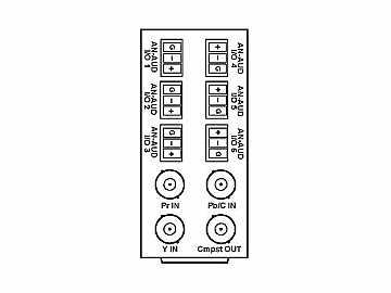 RM20-9931-XD 20-slot Frame Rear I/O Mod (St W) Component/AA (w  Base RM) by Cobalt Digital