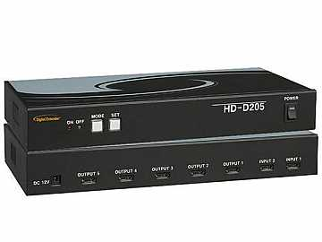 HDMI Distributor 2x5