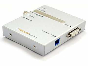 CVBXB-SVID S-Video to DVI Copper/Fiber Optic Converter Extender by Ophit