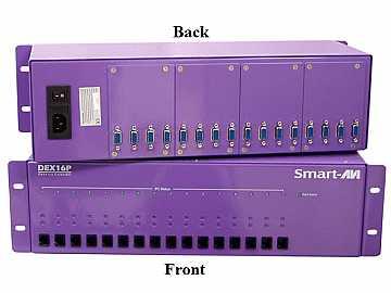 DXP16P-RXS 3U enclosure Video/Audio/PS2  RS-232 CAT5 Extender (Receiver) (1000ft/16 port) by Smartavi